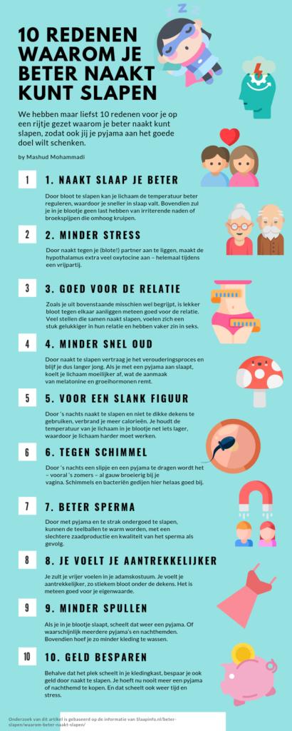 Naakt slapen gezond - voordelen van naakt slapen - Infografic