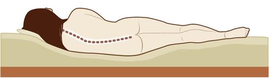 Zacht matras is geen goed matras voor lichaamsondersteuning